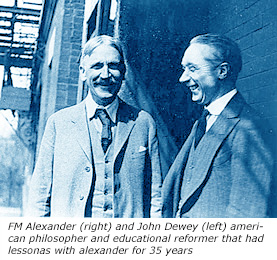 FM Alexander and John Dewey